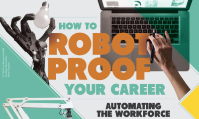 How Can You Robot-Proof Your Career?