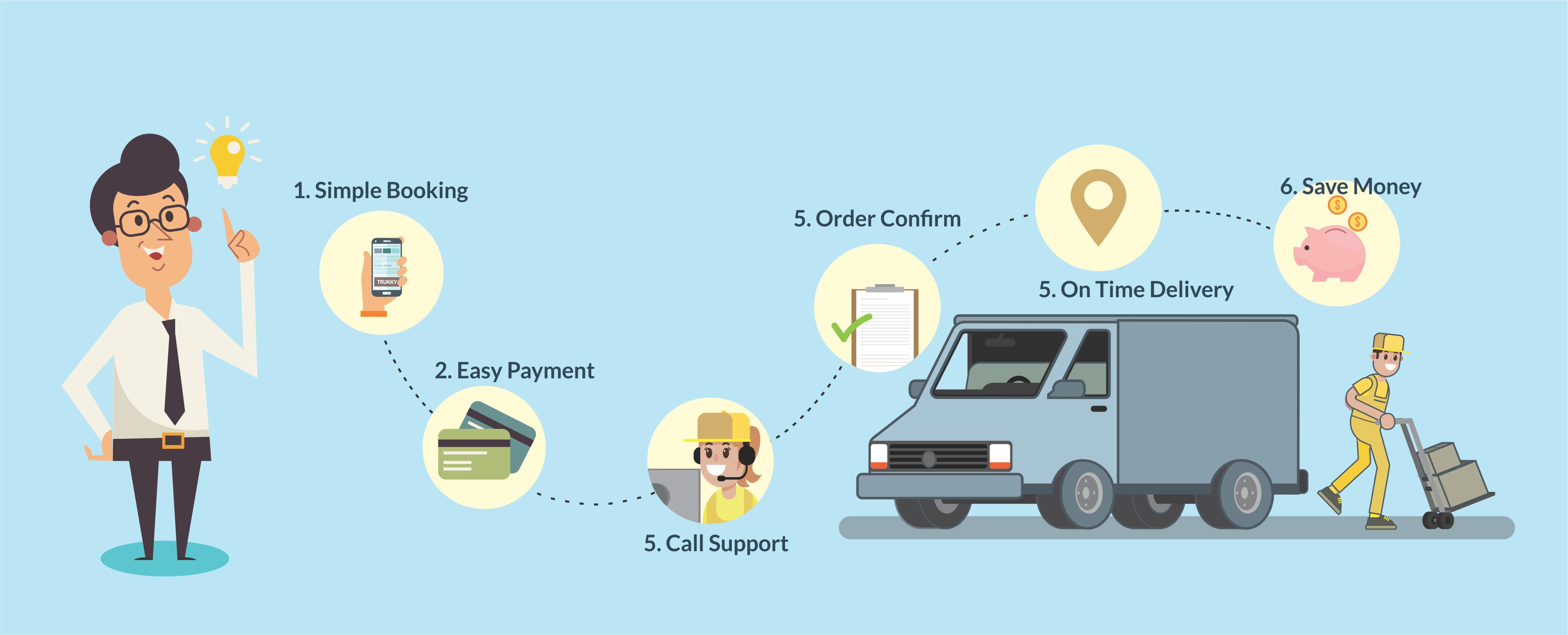 Online-Truck-Booking