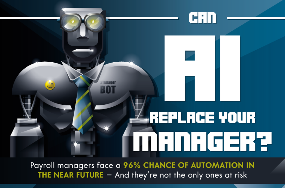 How Can Tech Replace Your Manager?