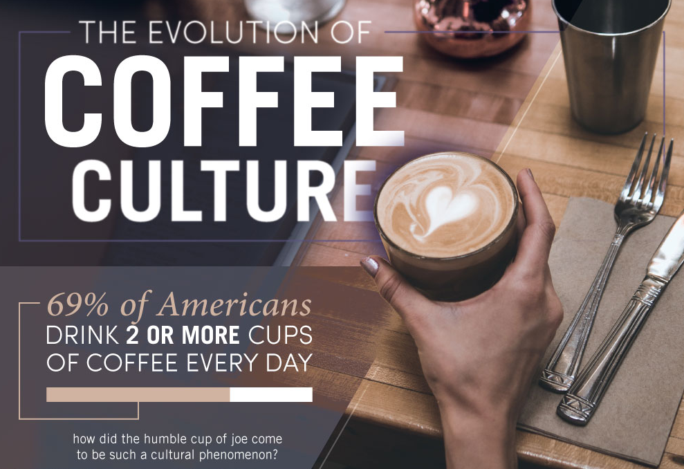 How Coffee Shapes Our Culture And Culture Shapes Our Coffee