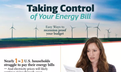 Can Cutting Your Power Bill Help You Take Control Of Your Budget?