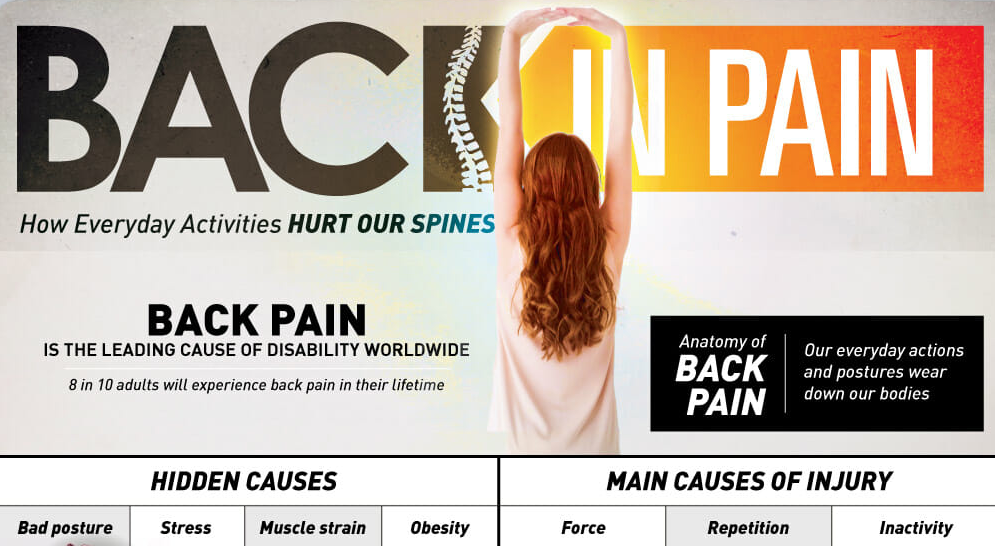 Fighting Back Pain
