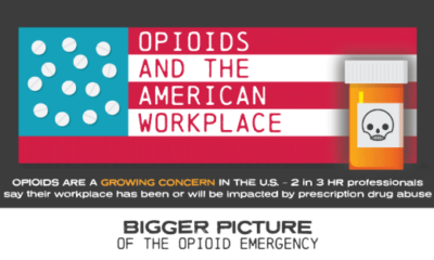 Can Employers Help Fight The Opioid Epidemic?