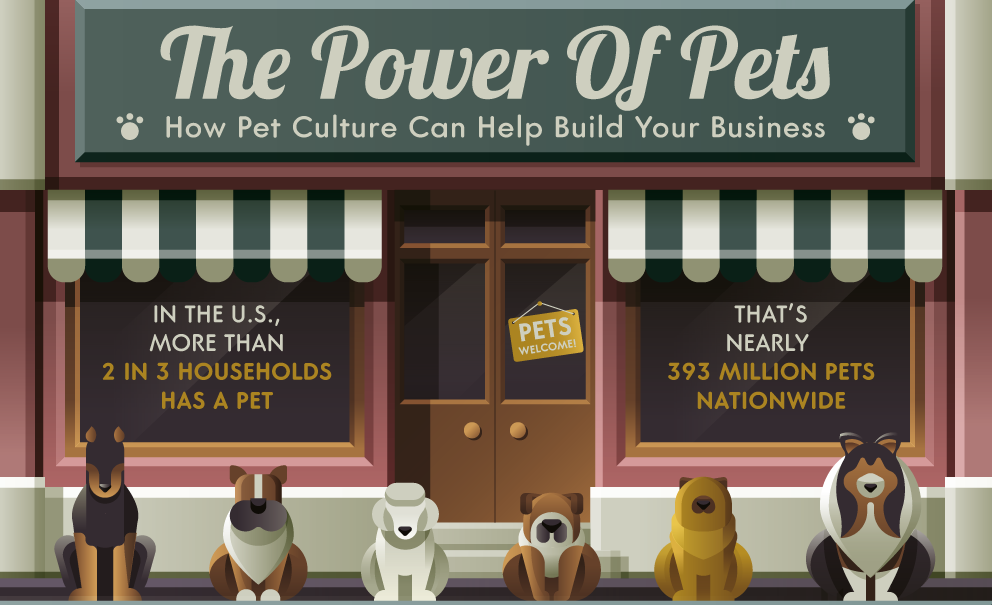 How Pets Can Supercharge Your Business in 2019