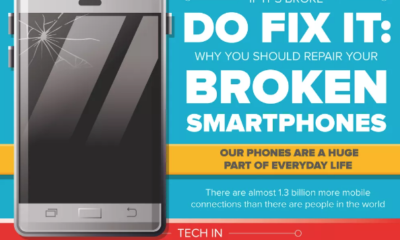 Don't Toss It: Repairing Broken Cell Phones