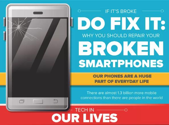 Don't Toss It: Repairing Broken Cell Phones