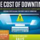 What Downtime Costs Your Business