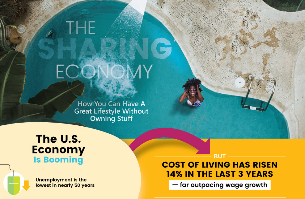 Leveraging The Sharing Economy