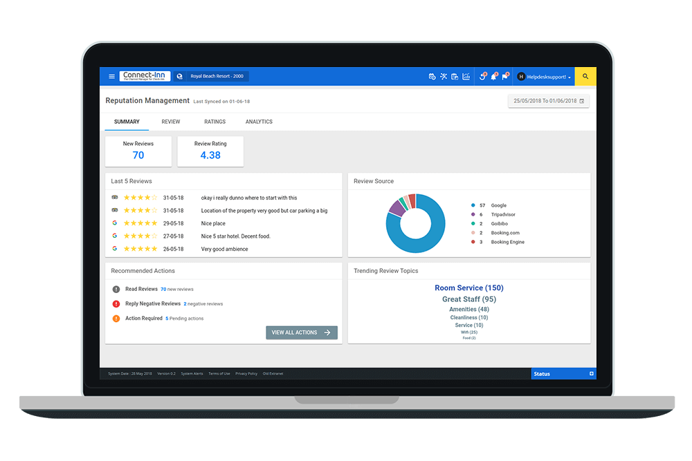 reputation management software