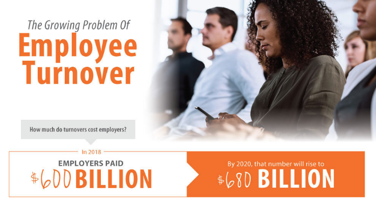 How Employers Are Addressing Employee Turnover