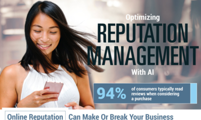 Let AI Perfect Your Online Reputation