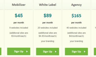 7 Most Successful SaaS Pricing Models