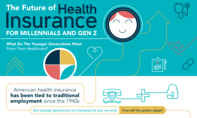 Millennial & Gen Z Expectations for Future Health Care