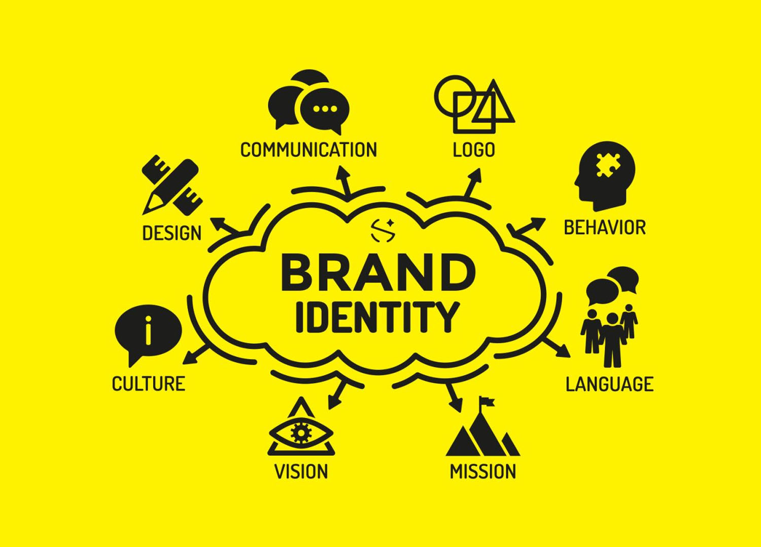 5 Elements That Define Your Brand's Visual Identity