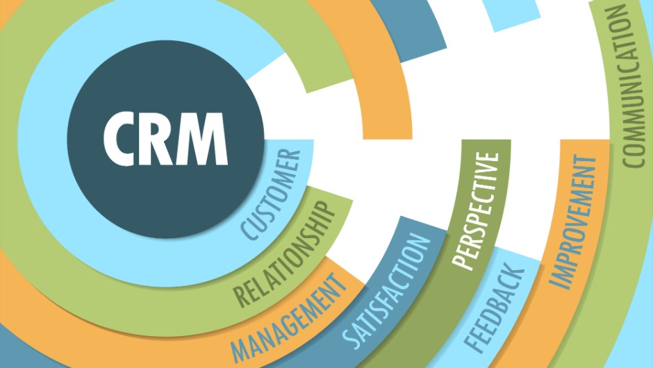 5 Critical Components of a CRM Implementation