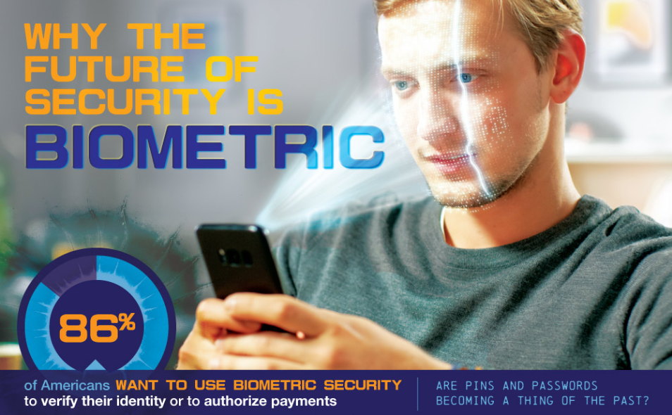 Utilizing Biometric Security Can Strengthen Your Business