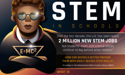 Addressing The Rising Demand For STEM