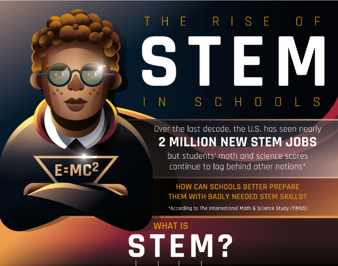 Addressing The Rising Demand For STEM