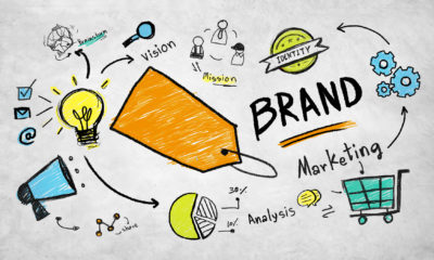 How to Successfully Build Your Brand Through Visuals