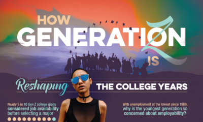 How Generation Z Is Reshaping College