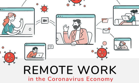 Surviving The Sharp Pivot To Remote Work