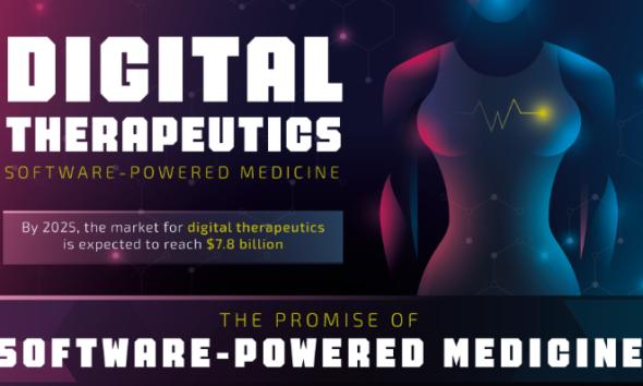 Digital Therapeutics: The New Frontier Of Medicine?
