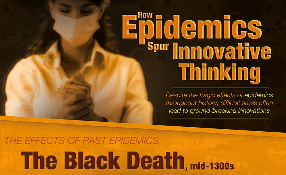 How Epidemics Spur Innovative Thinking