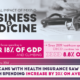 The Social Impact Of Mixing Business And Medicine