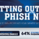 Phishing Is Up - Get Your Company Out Of The Phishing Net