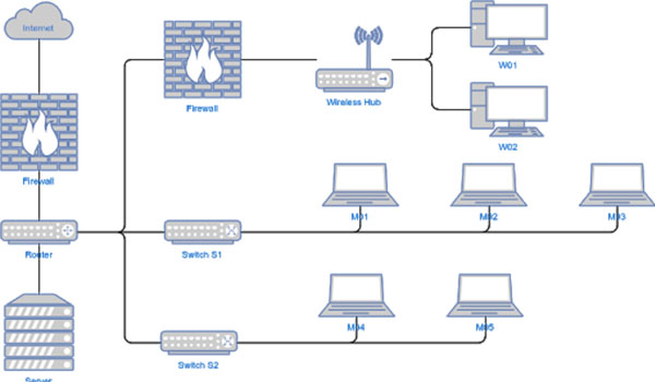 How to Set Up a Secure Small Business Network with Real-Time Network Monitoring?