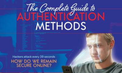 A Breakdown of Online Authentication Methods