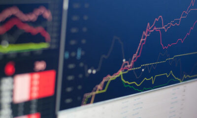 Risk Management Strategies for the Stock Market