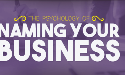 Why Your Business Name Means Everything