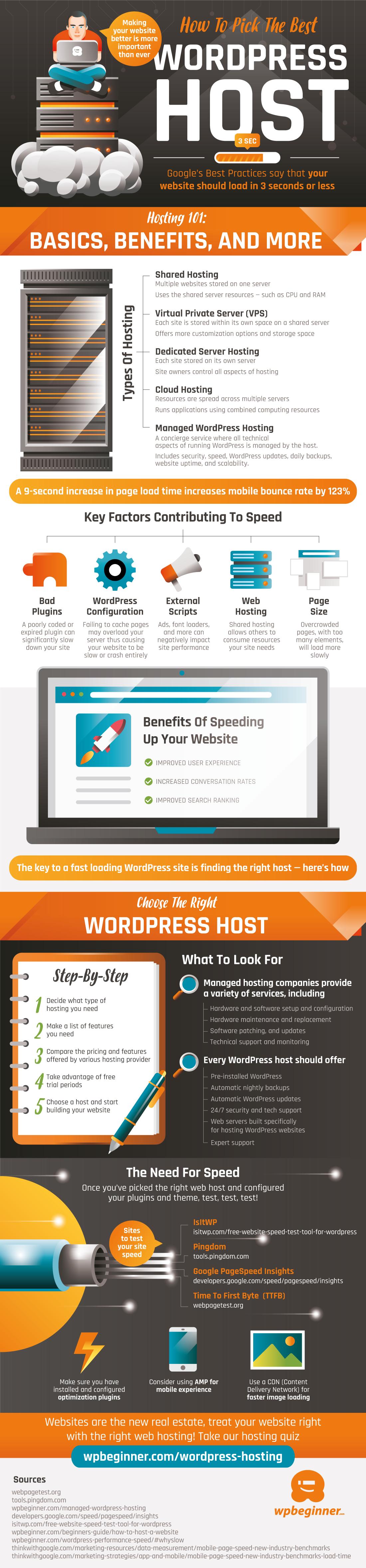 choosing the right WordPress host
