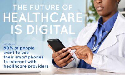 healthcare messaging